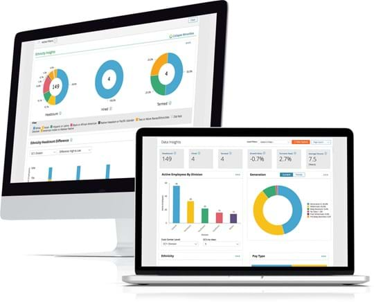 Human Resource (HR) Reporting Software on desktop and laptop.